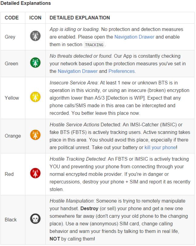 Android-IMSI-Catcher-Detector-niveau-alerte