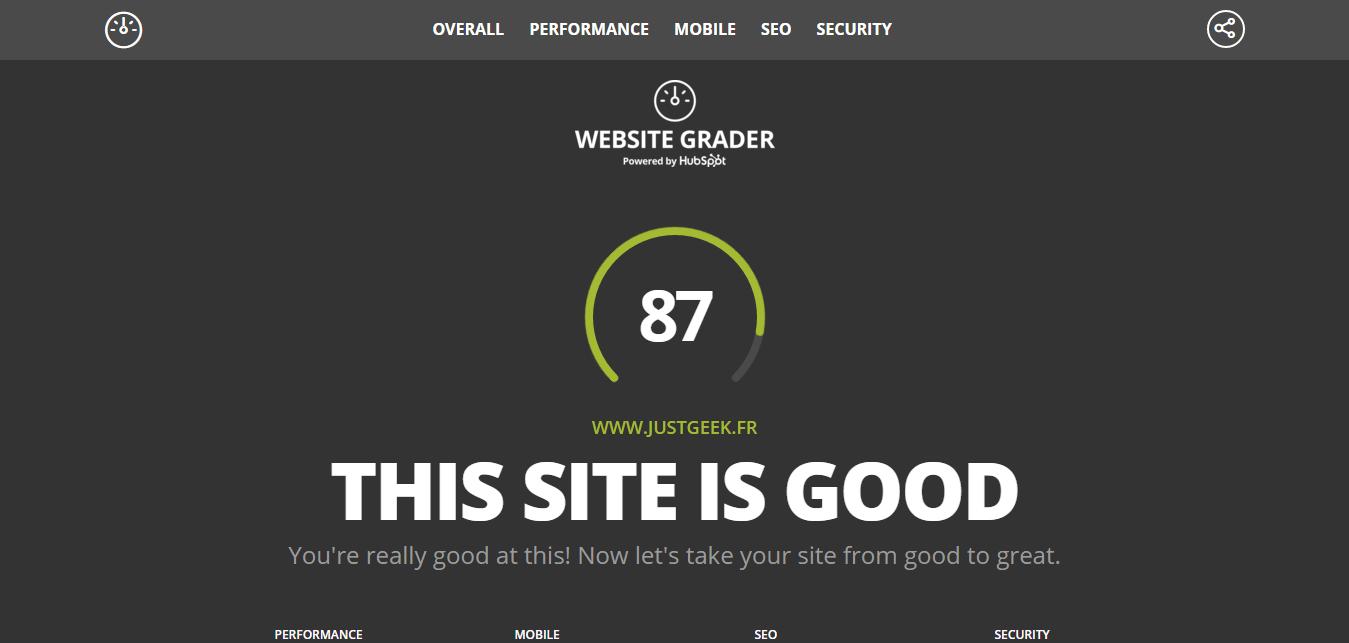 website grader justgeek score