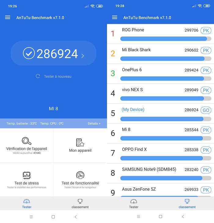 Score AnTuTu Benchmark Xiaomi Mi 8