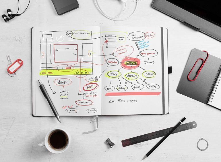 Développer un projet de site Internet