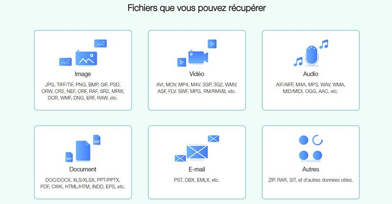 Fonepaw : Les types de fichiers que vous pouvez récupérer
