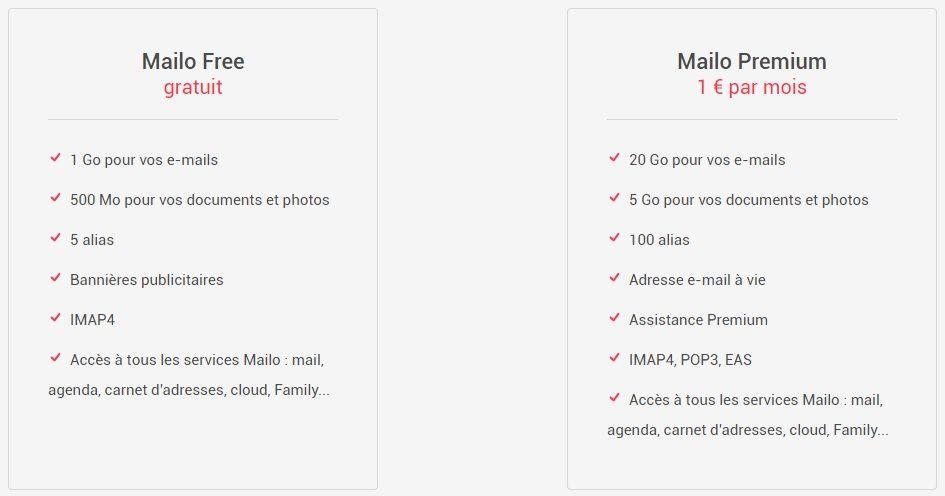 Les offres de Mailo.com