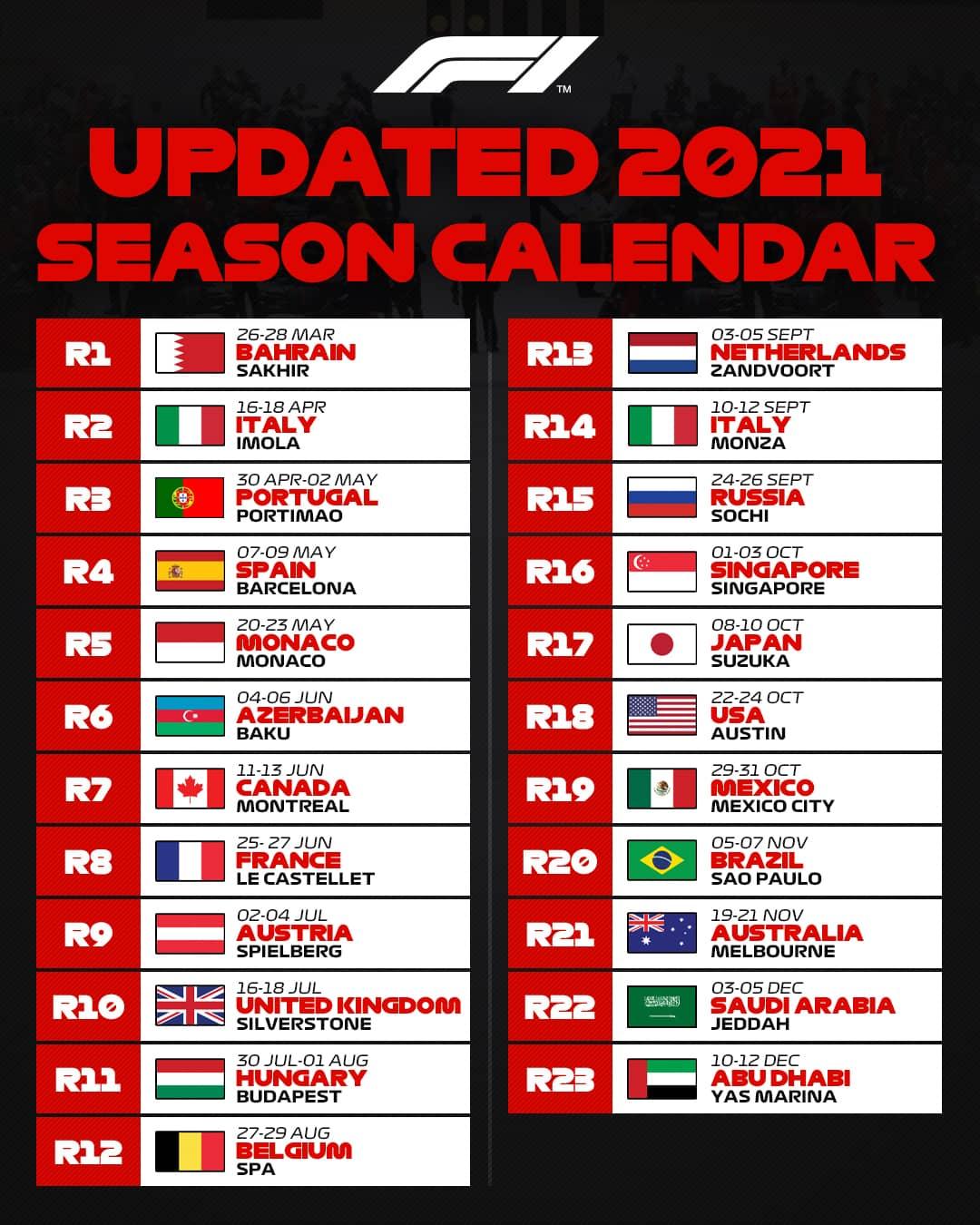 Formule 1 calendrier saison 2021