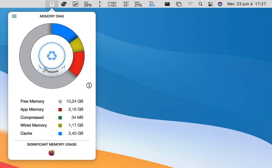 Interface de Memory Diag pour libérer de la mémoire vive (RAM) sur Mac