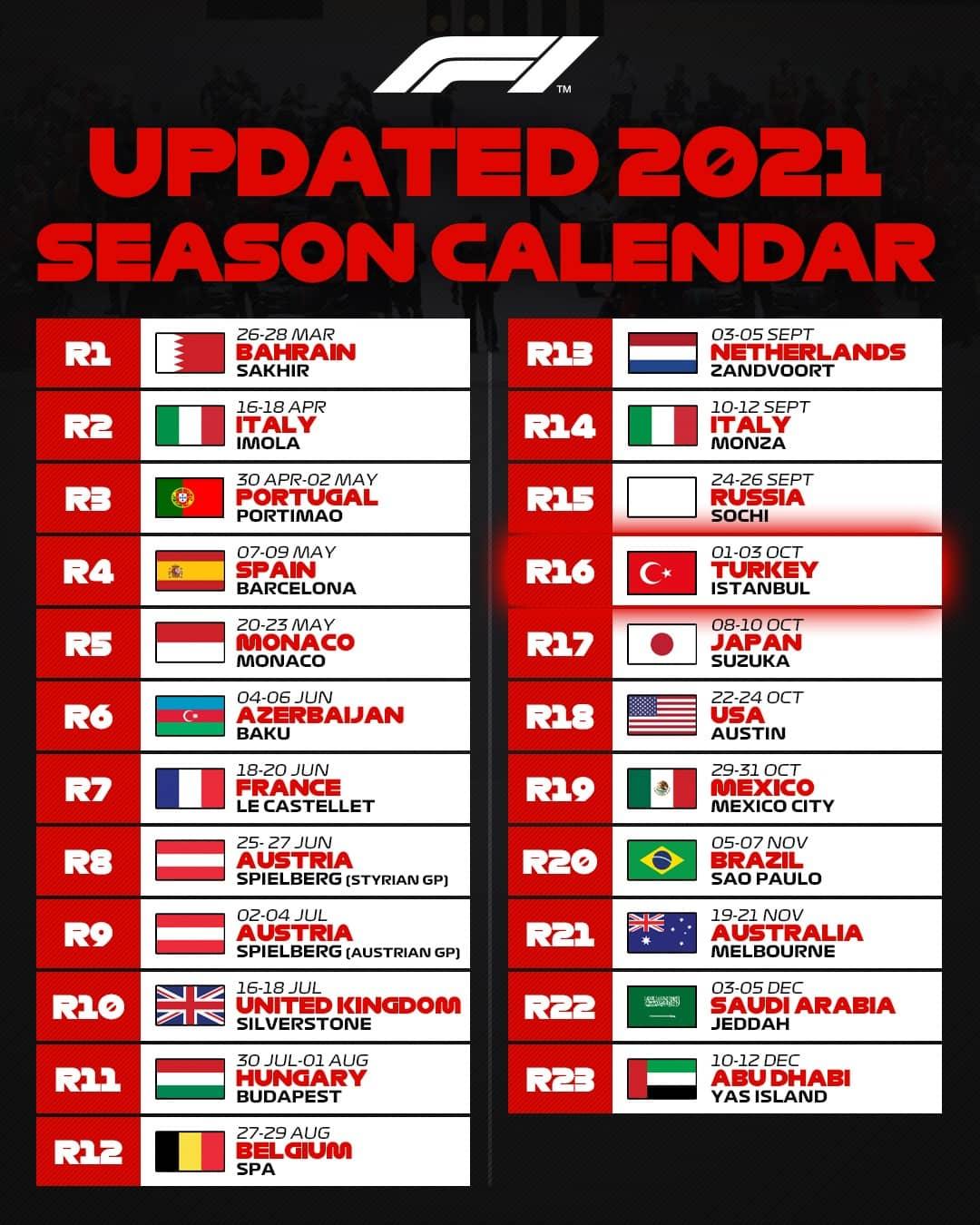 Nouveau calendrier 2021 Grand Prix F1