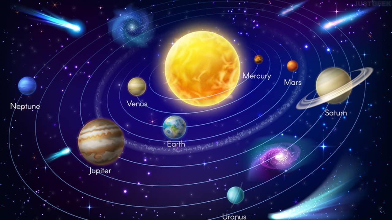 Planète du système solaire