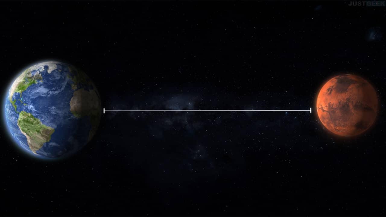 Distance entre Terre et Mars