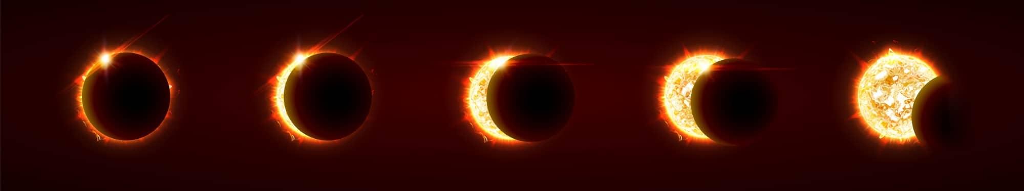 Éclipse solaire totale ou partielle